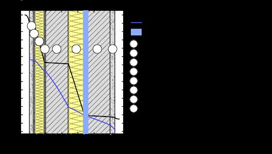 Ubakusde UWert Rechner - M2 rechner fliesen