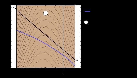 ubakus.de   U-Wert Rechner