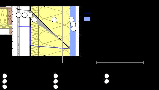 pultdach sparren berechnen re pultdach mit grad neigung. Black Bedroom Furniture Sets. Home Design Ideas