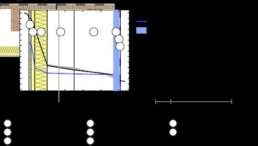 dachbalken berechnen beautiful satz des pythagoras. Black Bedroom Furniture Sets. Home Design Ideas