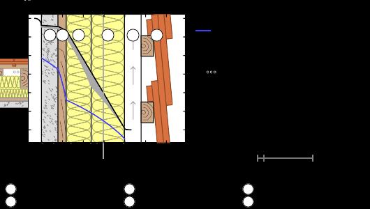 dachlatten berechnen bauteil im ffnen with dachlatten. Black Bedroom Furniture Sets. Home Design Ideas