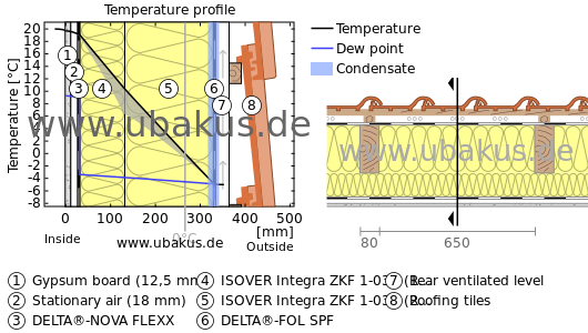 alex fischer d sseldorf 39 s tipps umsetzen rendite wie profis automatisiert mit excel berechnen 1. Black Bedroom Furniture Sets. Home Design Ideas