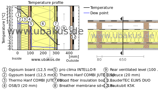 Turbo ubakus.de | Diskussionsforum VR01