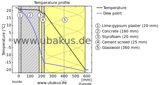 u wert rechner. Black Bedroom Furniture Sets. Home Design Ideas