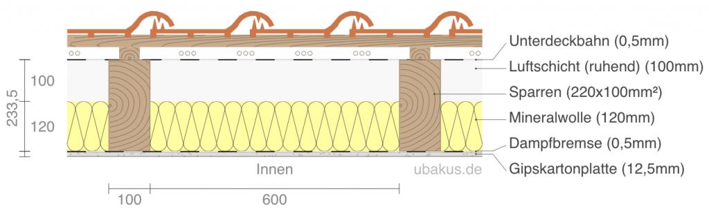 materialmix im gefach tipps zur eingabe ubakus. Black Bedroom Furniture Sets. Home Design Ideas